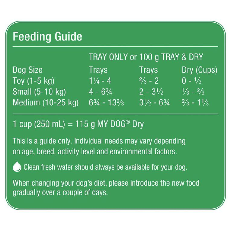 My Dog Wet Dog Food Lamb Classic Meaty Loaf 6 x 100g Trays, , hi-res