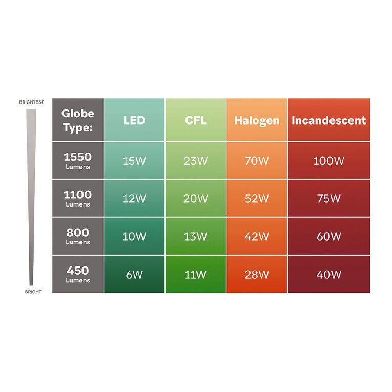 General Electric B22 Halogen Classic Light Bulb Clear 70W, , hi-res