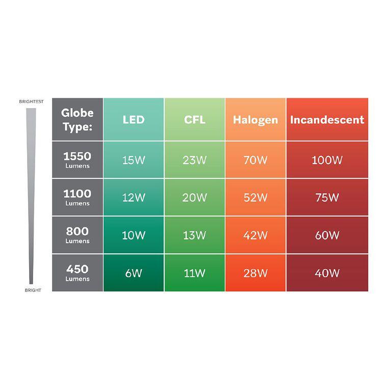 Edapt Halogen E27 Classic Light Bulb Clear 52w Warm White, , hi-res