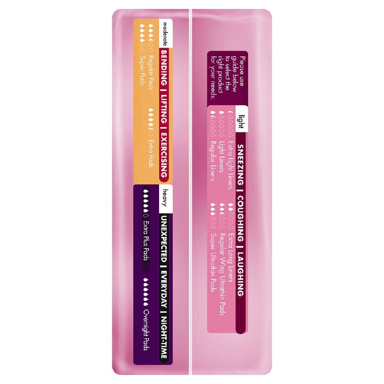 Poise Extra Plus Pads 10 Pack, , hi-res