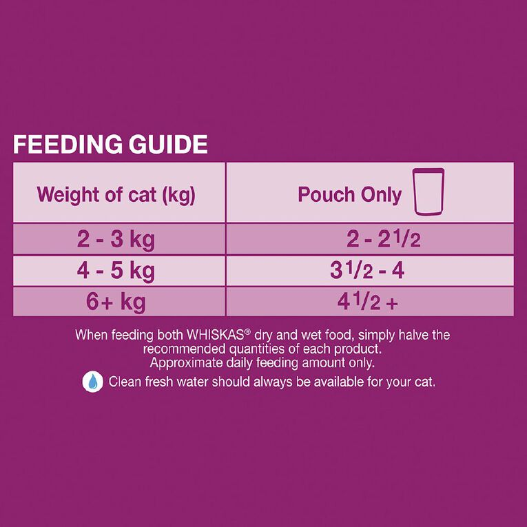 Whiskas Adult Wet Cat Food Mixed Favourites in Gravy 12 X 85g Pouches, , hi-res