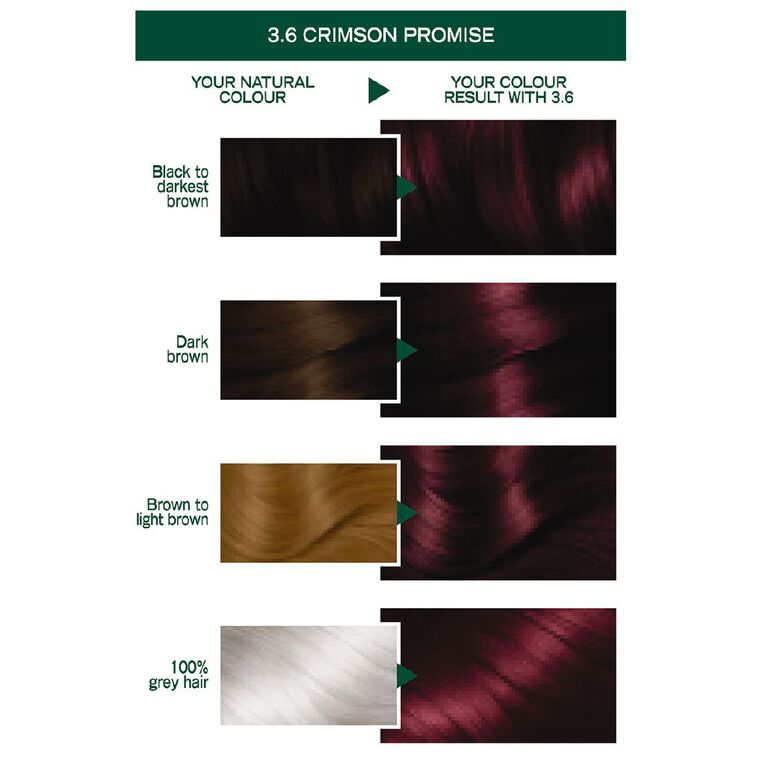 Garnier Nutrisse Permanent Creme Deep Reddish Brown Crimson Promise 3.6, , hi-res