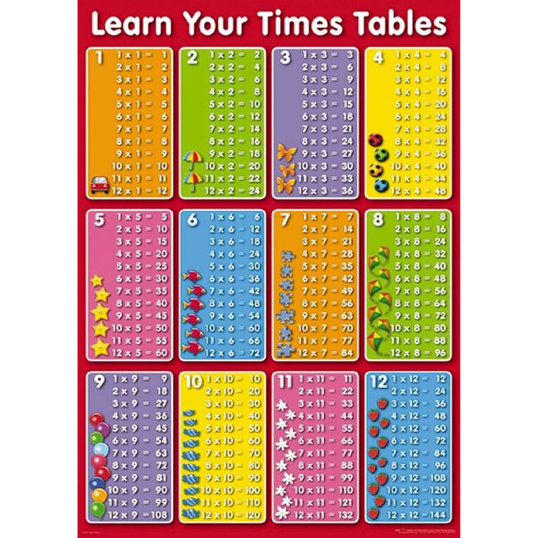 Poster #30 Learn Your Times Tables, , hi-res