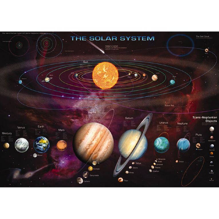 Poster #18 The Solar System, , hi-res