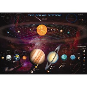 Poster #18 The Solar System