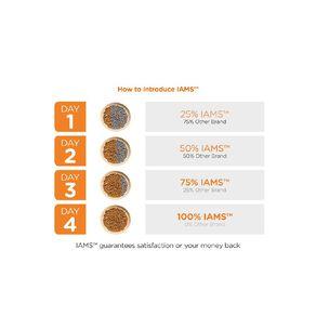 Iams Proactive Health Adult Dry Cat Food with Salmon & Tuna 1.59kg Bag